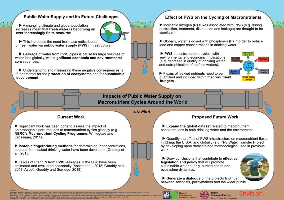 Liz Flint / Envision / Impacts of public water supply on macronutrient cycles around the world
